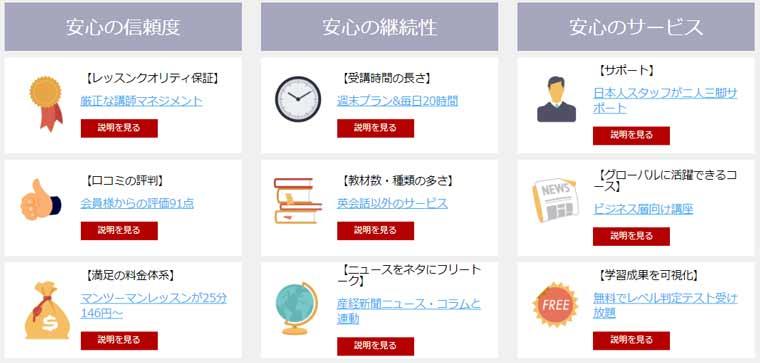 sankei online English school
