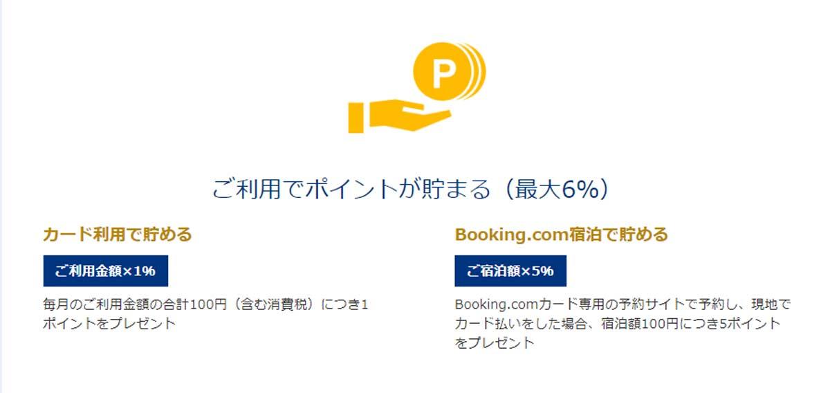 Booking.comカードポイント