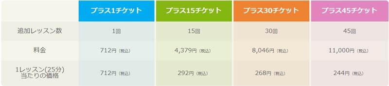 産経オンラインプラスチケット