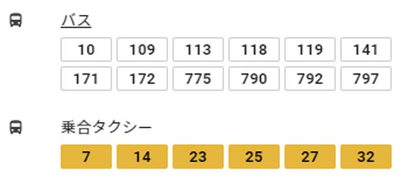 バスの番号